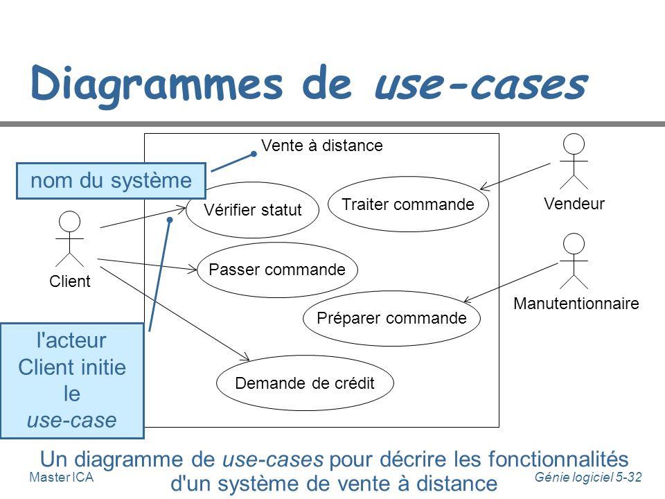 Génie logiciel 5-31Master ICA Diagrammes de use-cases Un diagramme de use-cases pour décrire l'utilisation du modèle des use-cases tout au long du cyc