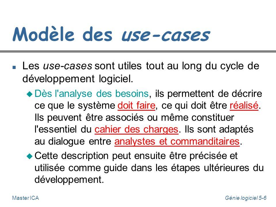 Génie logiciel 5-5Master ICA Modèle des use-cases n On appelle modèle de use-cases (ou encore vue utilisateur) la partie du modèle d'un système qui re