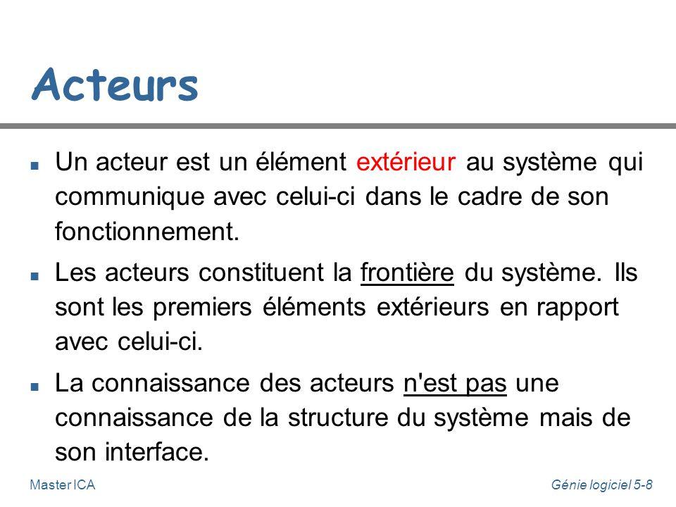 Génie logiciel 5-7Master ICA Acteurs