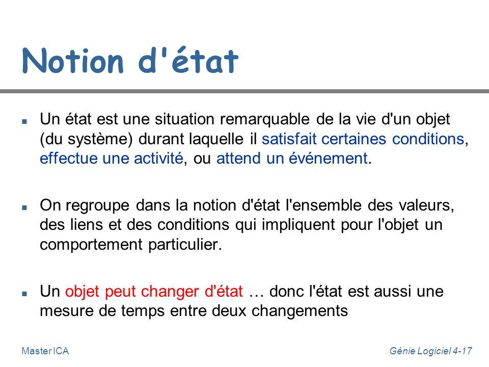 Génie Logiciel 4-16Master ICA Diagrammes d'états n Two important aspects: u Notion d'état u Notion d'événement
