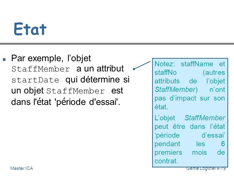 Génie Logiciel 4-18Master ICA Exemples d'états Les instances de la classe Personne peuvent être dans l'un des trois états ci-dessus Employé Retraité D