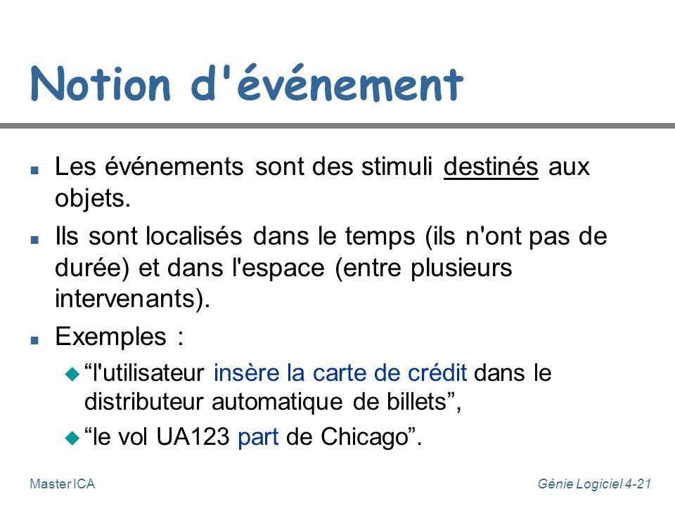 Génie Logiciel 4-20Master ICA Diagrammes d'états n Two important aspects: u Notion d'état u Notion d'événement