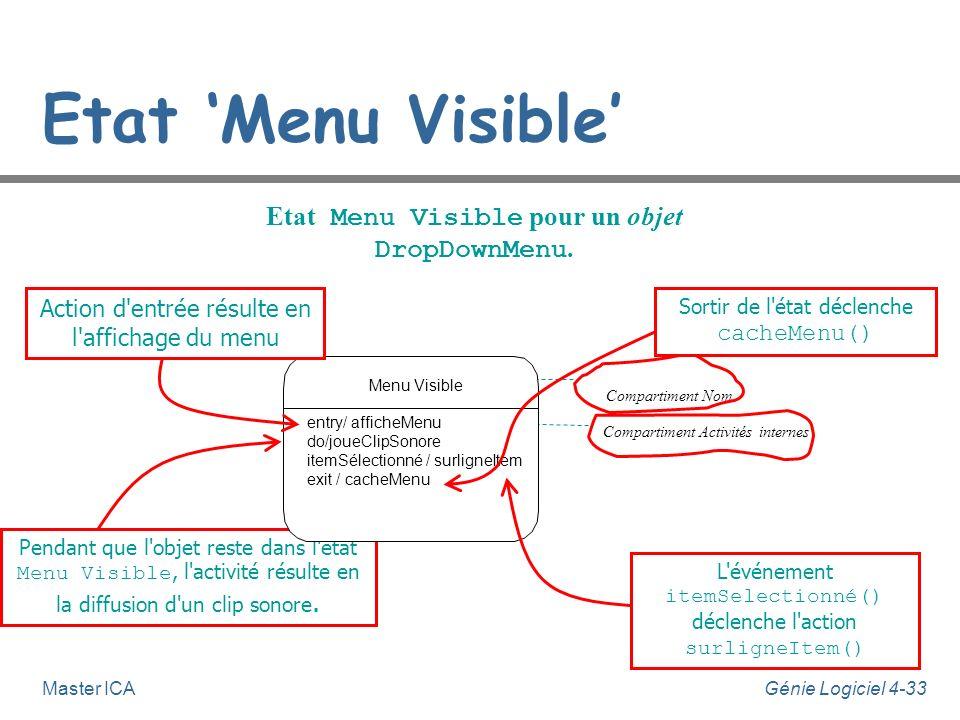 Génie Logiciel 4-32Master ICA Activités internes n Il est aussi utile de modéliser les activités internes associées à un état Nom de l'état entry/expr