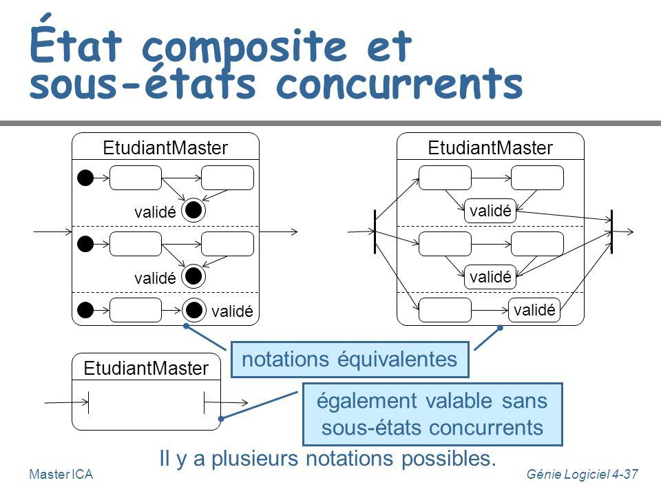 Génie Logiciel 4-36Master ICA EtudiantMaster État composite et sous-états concurrents CoursCon- troleContinu Rattrapage [n<10] Master échoué Stage UE1