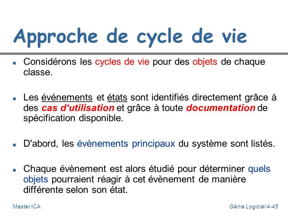 Génie Logiciel 4-44Master ICA Approche de cycle de vie