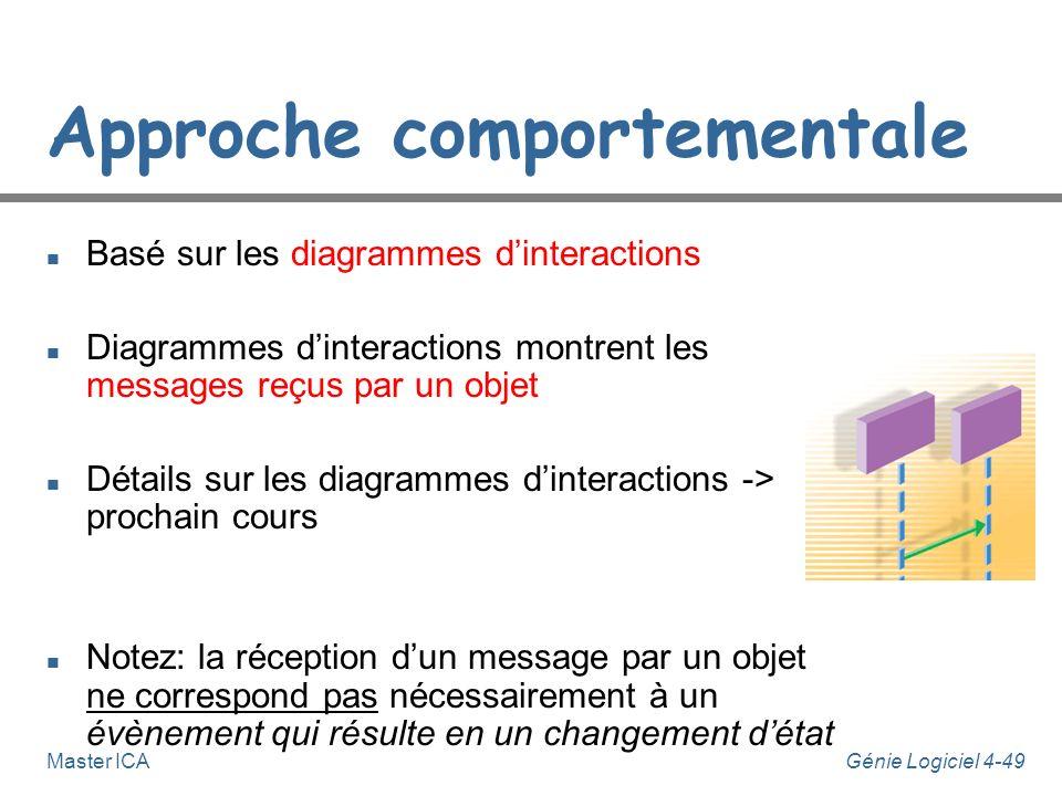 Génie Logiciel 4-48Master ICA Approche comportementale