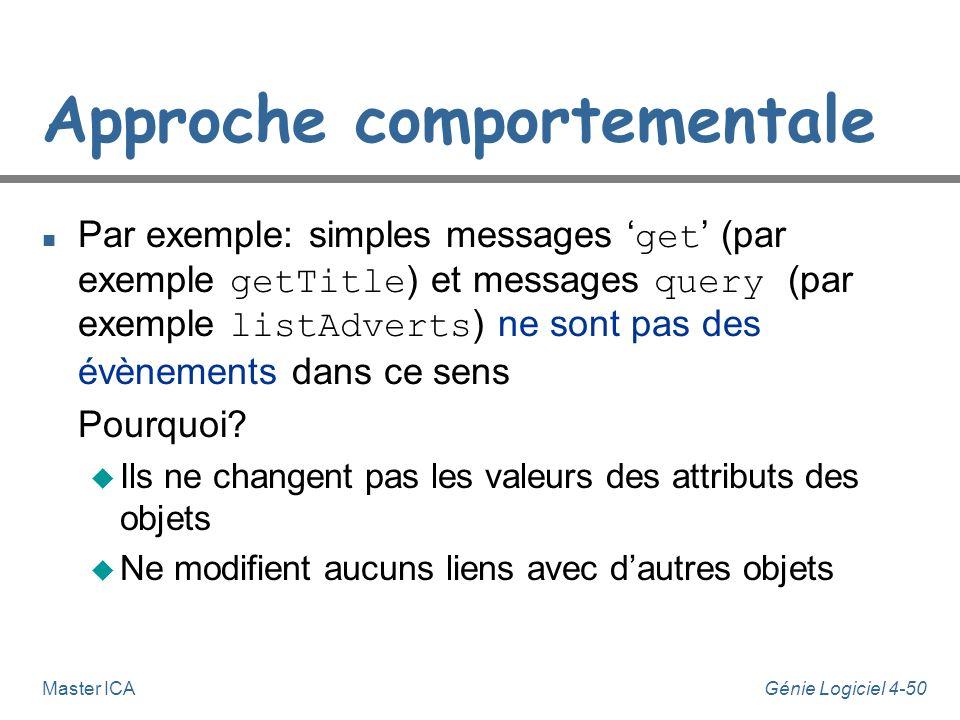 Génie Logiciel 4-49Master ICA Approche comportementale n Basé sur les diagrammes dinteractions n Diagrammes dinteractions montrent les messages reçus