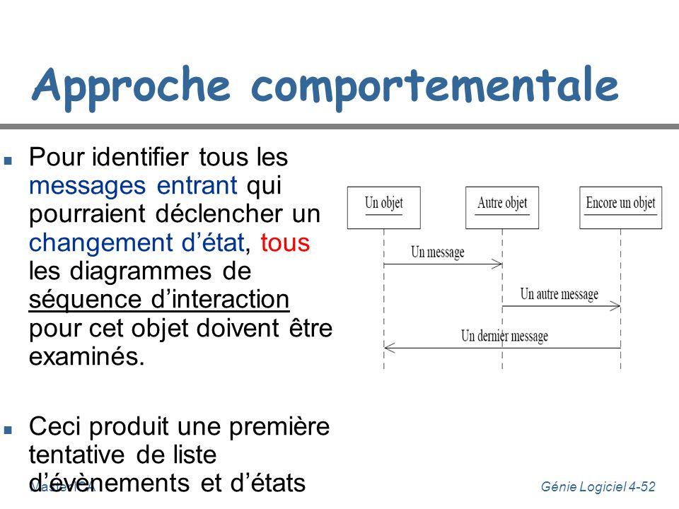 Génie Logiciel 4-51Master ICA :Client :Campaign listCampaigns :CampaignManager sd Record completion of a campaign loop :CompleteCampaignUI :CompleteCa