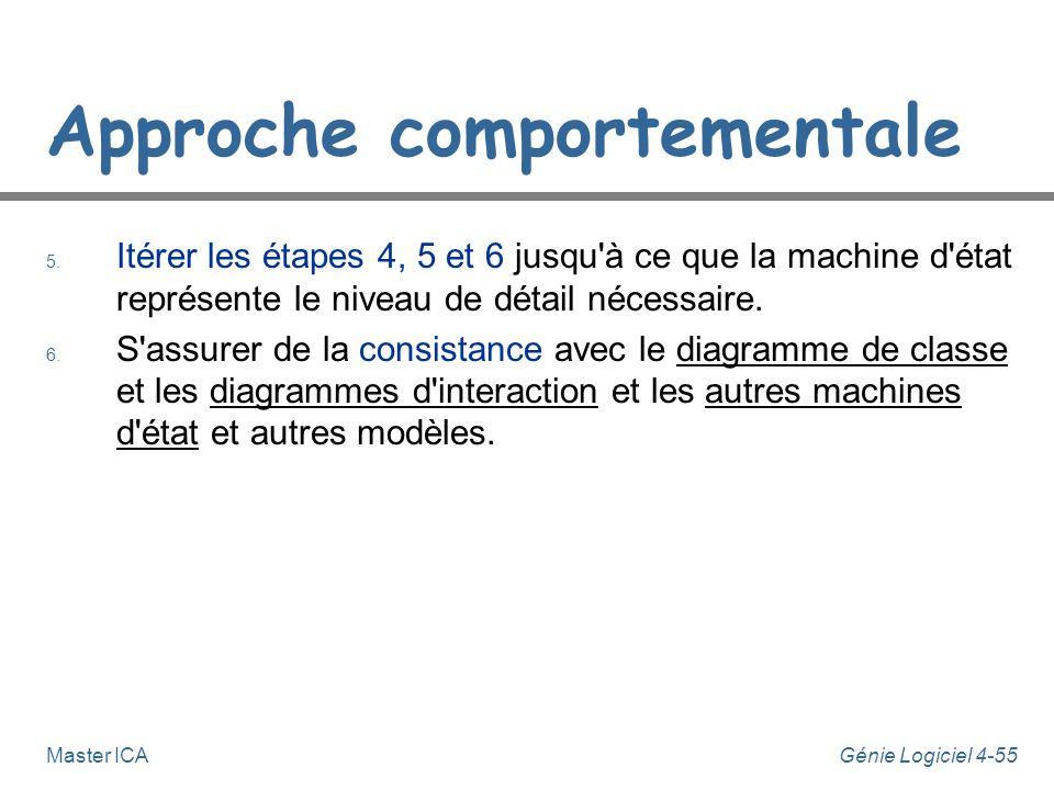 Génie Logiciel 4-54Master ICA Approche comportementale 5. Développer toute machines d'états éventuellement imbriquées (à moins que cela n'ait déjà été
