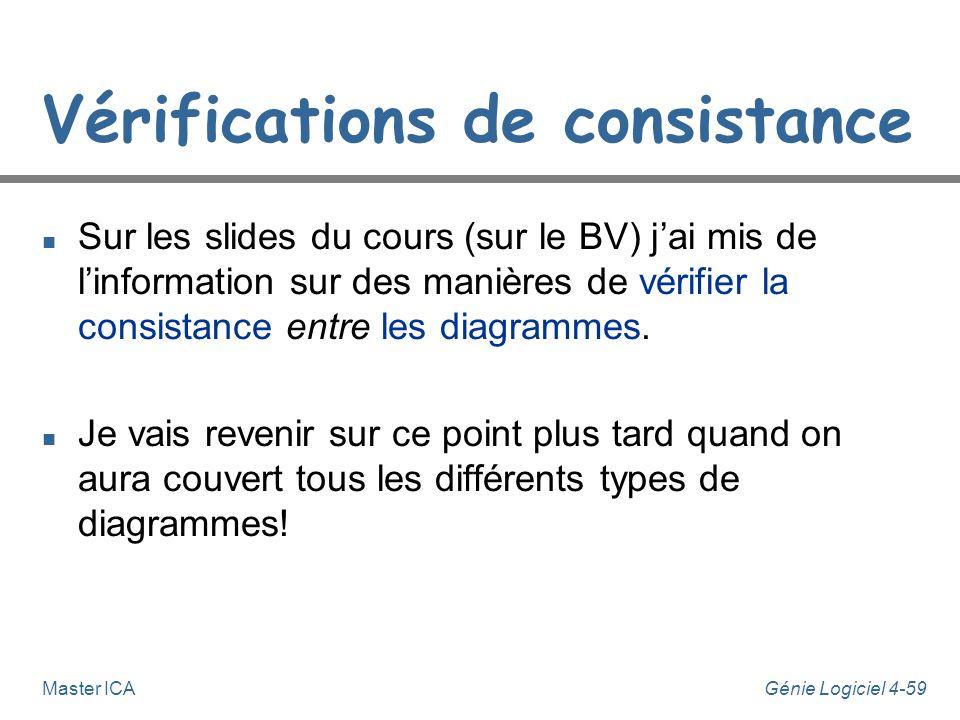 Génie Logiciel 4-58Master ICA Vérifications de consistance n Un ensemble de diagrammes dUML (Diagrammes détat, Diagrammes de séquences, Diagrammes de