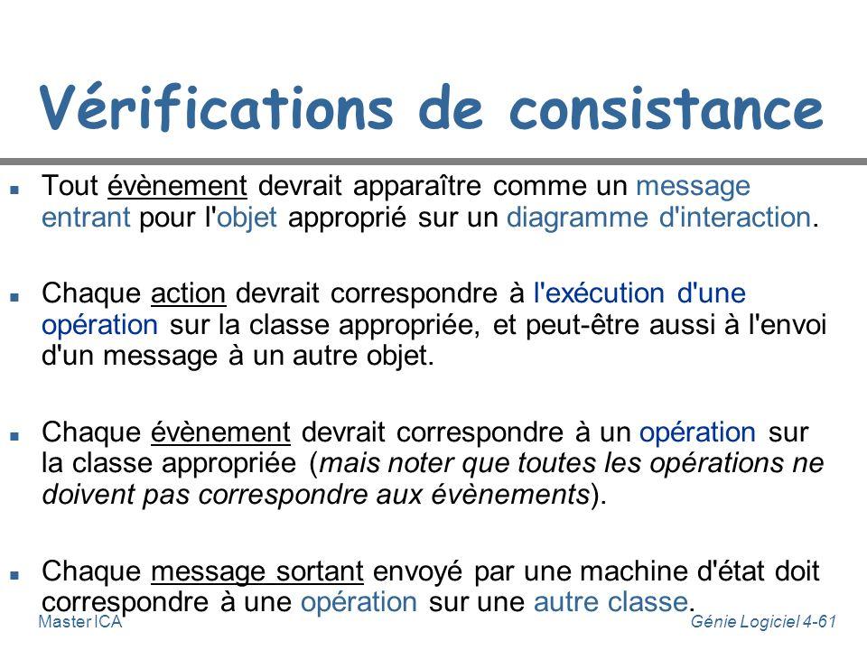 Génie Logiciel 4-60Master ICA Vérifications de consistance n Les vérifications de consistance sont une tâche importante dans la préparation d'un ensem