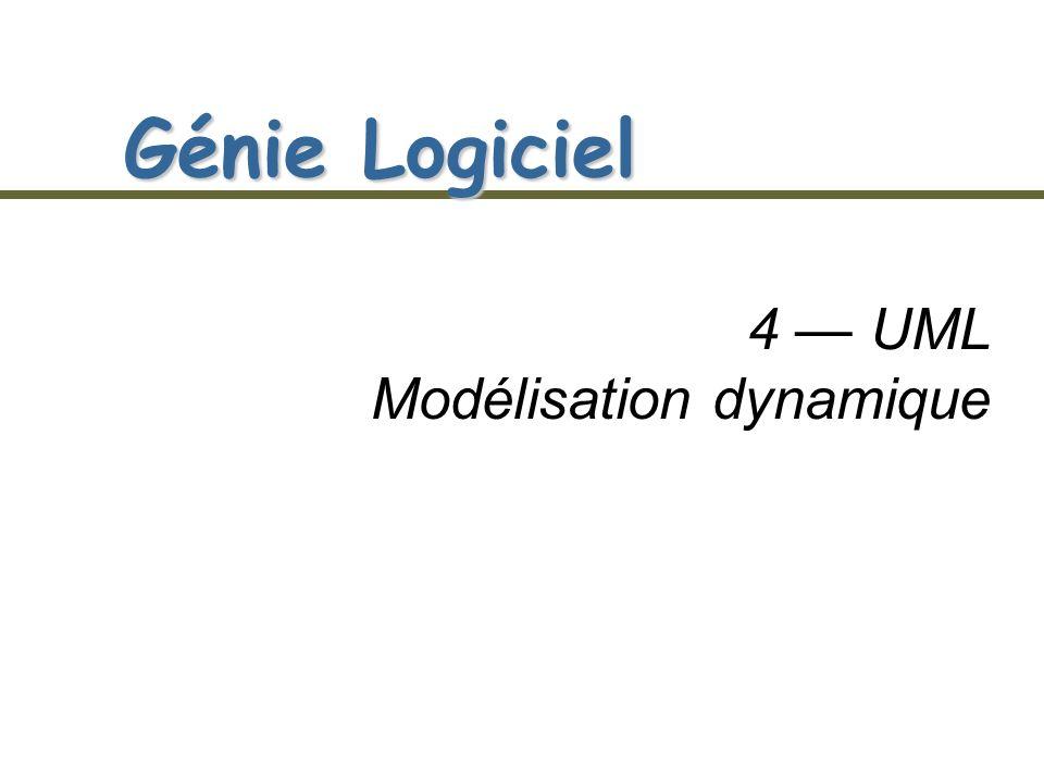 Génie Logiciel 4-29Master ICA Transition n Une transition est une relation orientée entre 2 états, qui indique qu un objet dans le premier état effectuera certaines actions avant de passer dans le deuxième état.
