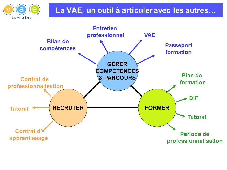 Usages de la VAE en entreprise Des usages de la VAE propres à chaque entreprise, en réponse aux objectifs et contextes spécifiques