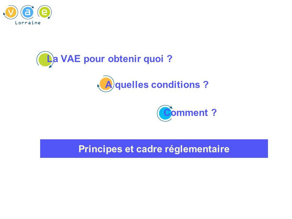 RESSOURCES - CONTACTS Centre régional de ressources VAE : Philippe Vatel Tél.