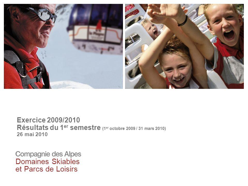 Compagnie des Alpes 1 Compagnie des Alpes - La Compagnie des Alpes au 15 décembre 2008 - diapositive 1 Domaines Skiables et Parcs de Loisirs Exercice 2009/2010 Résultats du 1 er semestre (1 er octobre 2009 / 31 mars 2010) 26 mai 2010