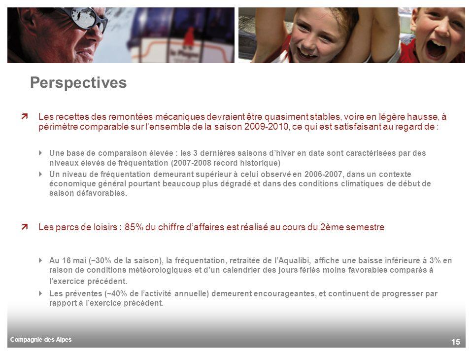 Compagnie des Alpes 15 Perspectives Les recettes des remontées mécaniques devraient être quasiment stables, voire en légère hausse, à périmètre compar