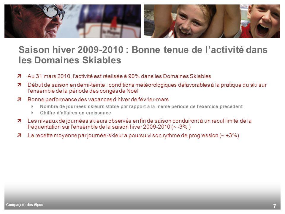 Compagnie des Alpes 77 Saison hiver 2009-2010 : Bonne tenue de lactivité dans les Domaines Skiables Au 31 mars 2010, lactivité est réalisée à 90% dans