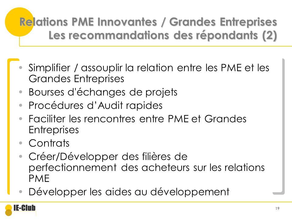 19 Relations PME Innovantes / Grandes Entreprises Les recommandations des répondants (2) Simplifier / assouplir la relation entre les PME et les Grandes Entreprises Bourses d échanges de projets Procédures dAudit rapides Faciliter les rencontres entre PME et Grandes Entreprises Contrats Créer/Développer des filières de perfectionnement des acheteurs sur les relations PME Développer les aides au développement