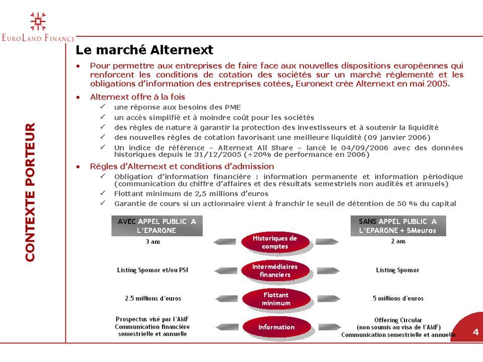Hi-Media est la 1 ère régie publicitaire française sur Internet.