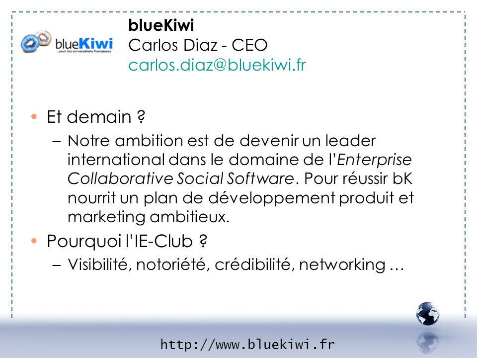 - BLUEKIWI 2 Et demain ? –Notre ambition est de devenir un leader international dans le domaine de lEnterprise Collaborative Social Software. Pour réu