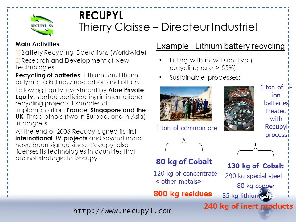 RECUPYL Thierry Claisse – Directeur Industriel Main Activities: 1)Battery Recycling Operations (Worldwide) 2)Research and Development of New Technolog