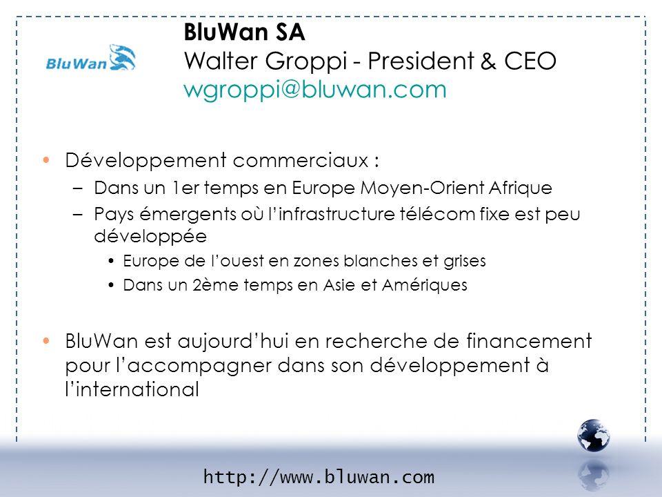 BluWan SA Walter Groppi - President & CEO wgroppi@bluwan.com Développement commerciaux : –Dans un 1er temps en Europe Moyen-Orient Afrique –Pays émerg