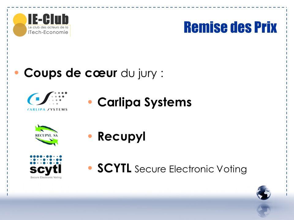Remise des Prix Coups de cœur du jury : Carlipa Systems Recupyl SCYTL Secure Electronic Voting