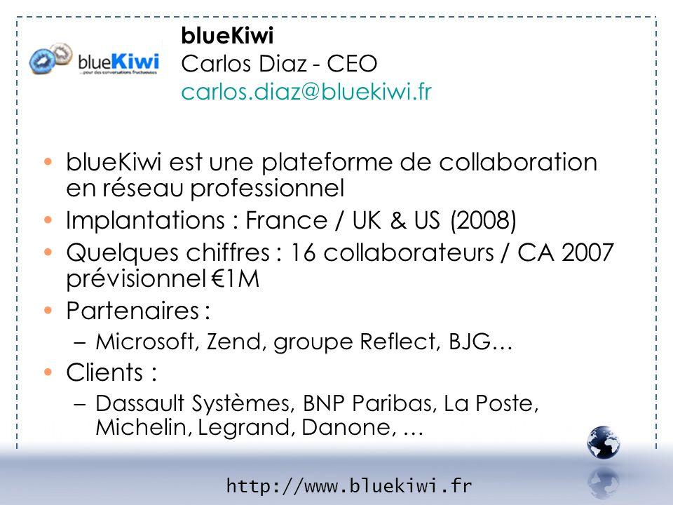blueKiwi Carlos Diaz - CEO carlos.diaz@bluekiwi.fr - BLUEKIWI 1 blueKiwi est une plateforme de collaboration en réseau professionnel Implantations : F