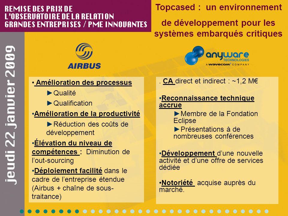 Topcased : un environnement de développement pour les systèmes embarqués critiques Amélioration des processus Qualité Qualification Amélioration de la productivité Réduction des coûts de développement Élévation du niveau de compétences : Diminution de lout-sourcing Déploiement facilité dans le cadre de lentreprise étendue (Airbus + chaîne de sous- traitance).