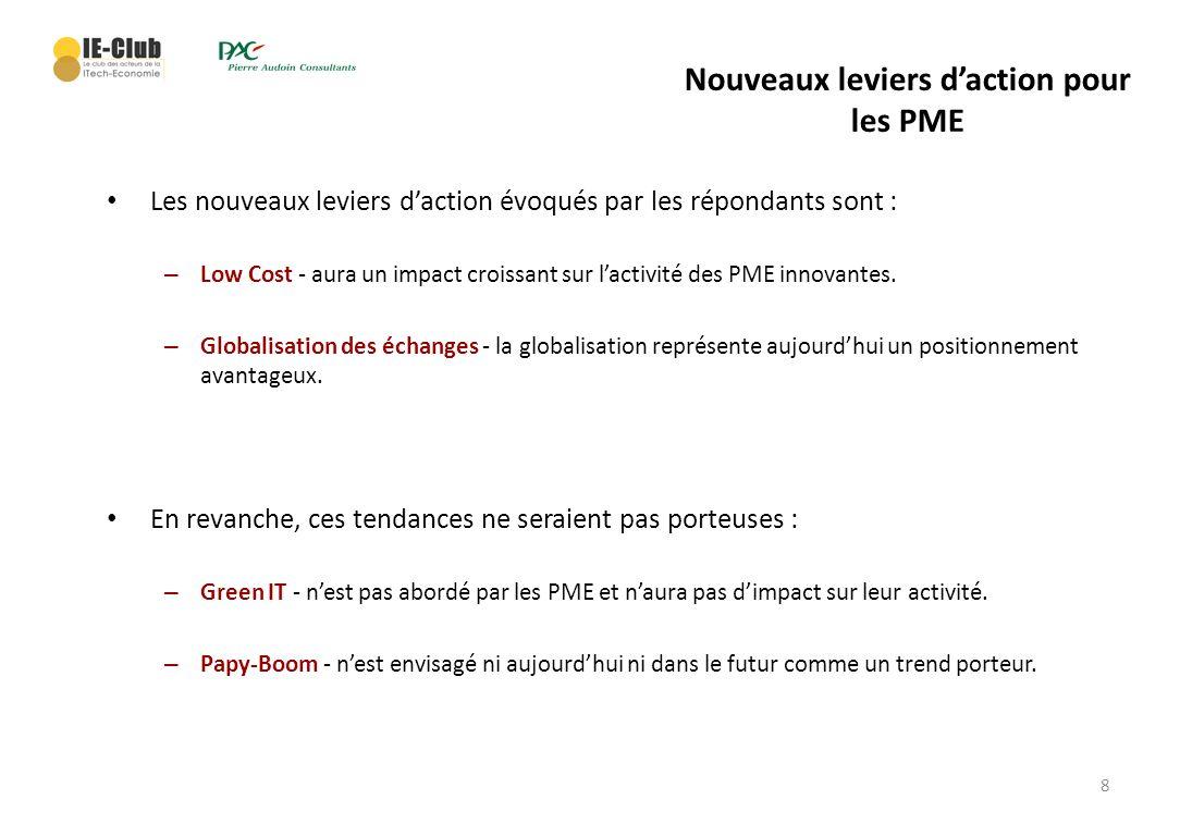 8 Nouveaux leviers daction pour les PME Les nouveaux leviers daction évoqués par les répondants sont : – Low Cost - aura un impact croissant sur lacti