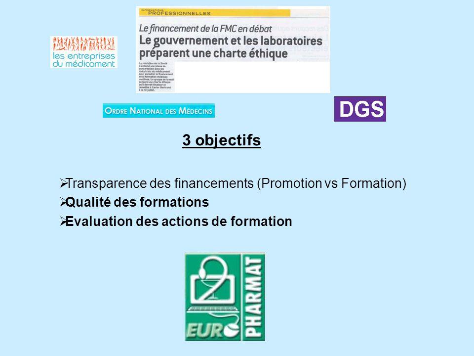 3 objectifs Transparence des financements (Promotion vs Formation) Qualité des formations Evaluation des actions de formation