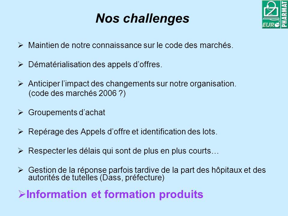 Nos challenges Maintien de notre connaissance sur le code des marchés. Dématérialisation des appels doffres. Anticiper limpact des changements sur not