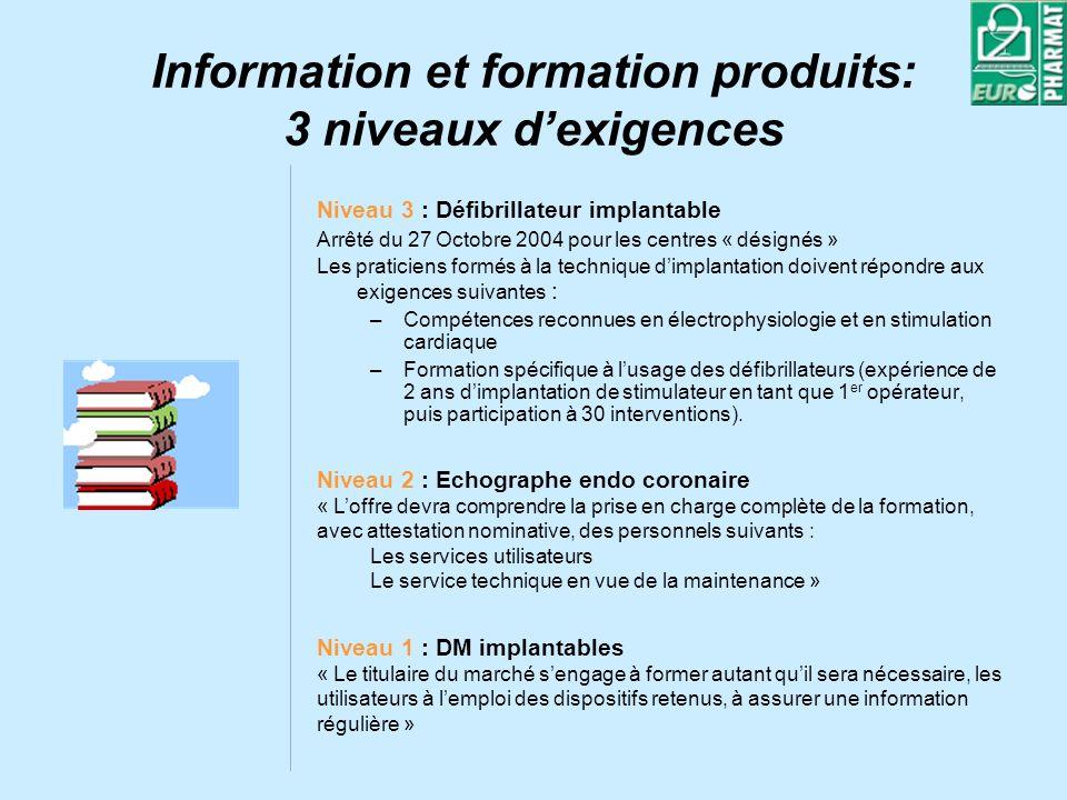 Information et formation produits: 3 niveaux dexigences Niveau 3 : Défibrillateur implantable Arrêté du 27 Octobre 2004 pour les centres « désignés »