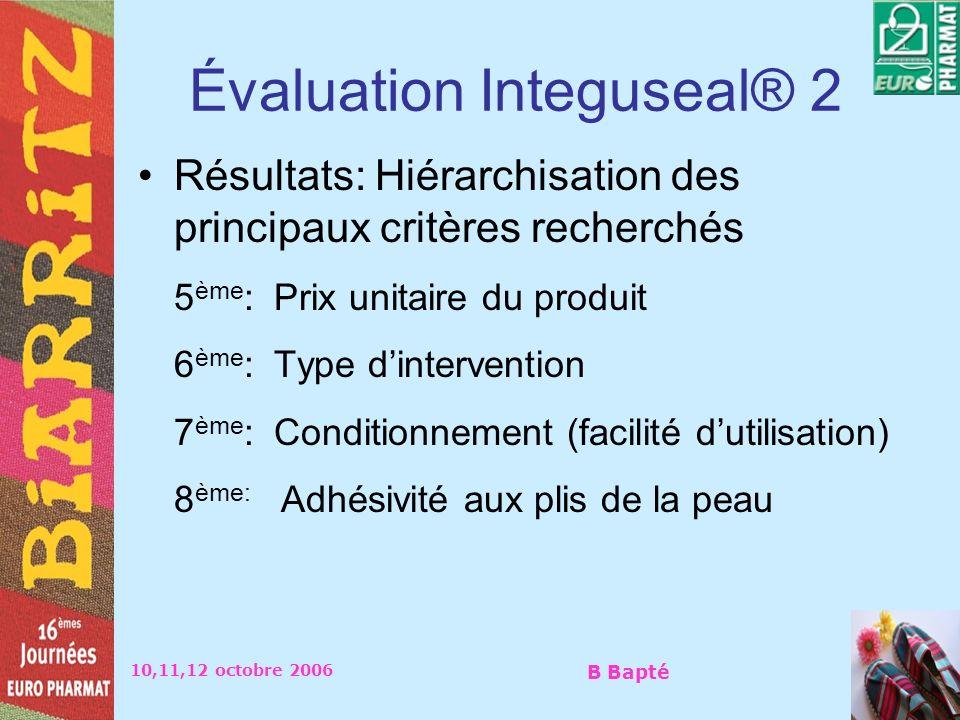 10,11,12 octobre 2006 B Bapté Évaluation Integuseal® 2 Résultats: Hiérarchisation des principaux critères recherchés 5 ème : Prix unitaire du produit