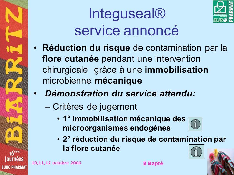 10,11,12 octobre 2006 B Bapté Integuseal® service annoncé Réduction du risque de contamination par la flore cutanée pendant une intervention chirurgic