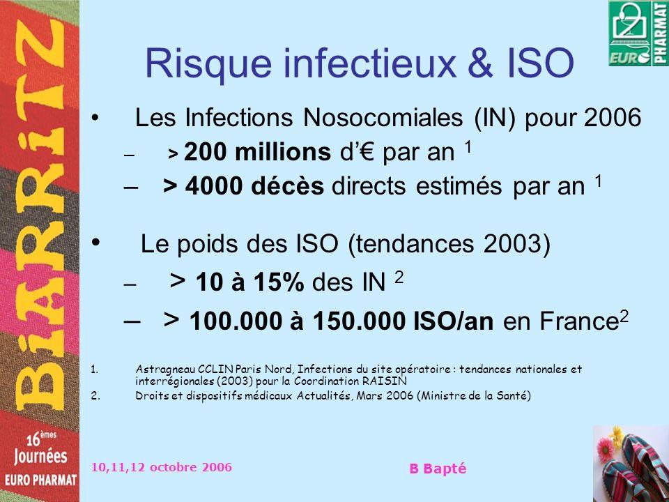 10,11,12 octobre 2006 B Bapté Risque infectieux & ISO Les Infections Nosocomiales (IN) pour 2006 – > 200 millions d par an 1 –> 4000 décès directs est