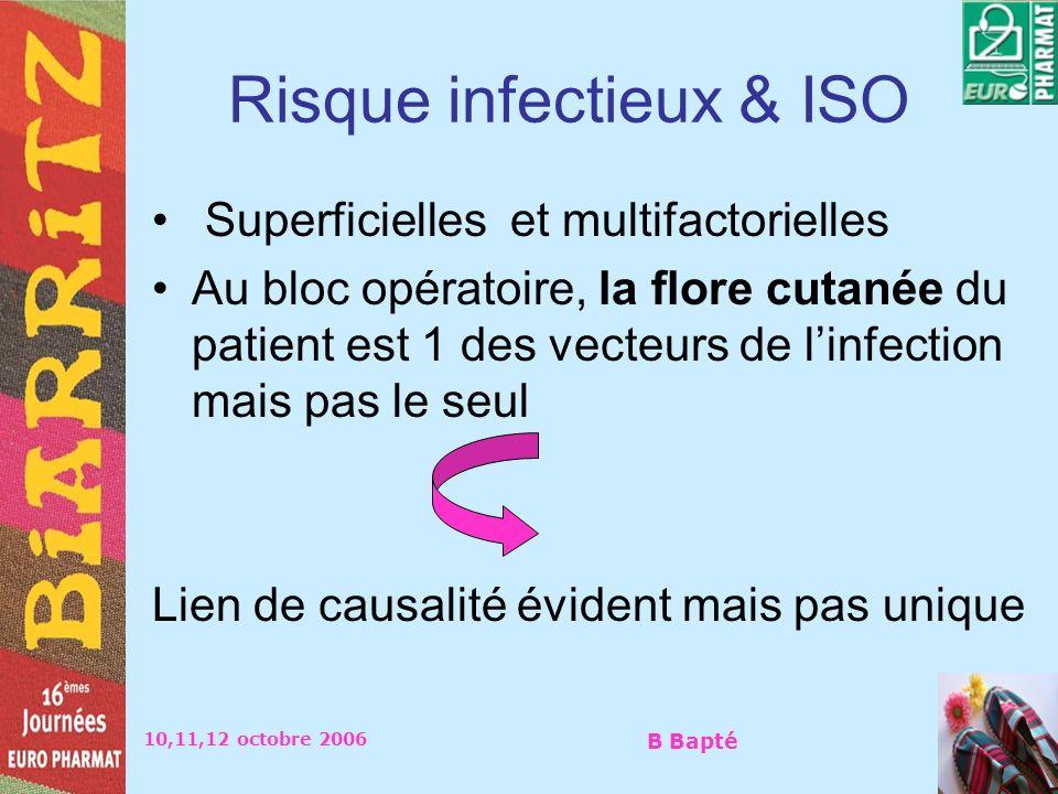 10,11,12 octobre 2006 B Bapté Risque infectieux & ISO Superficielles et multifactorielles Au bloc opératoire, la flore cutanée du patient est 1 des ve