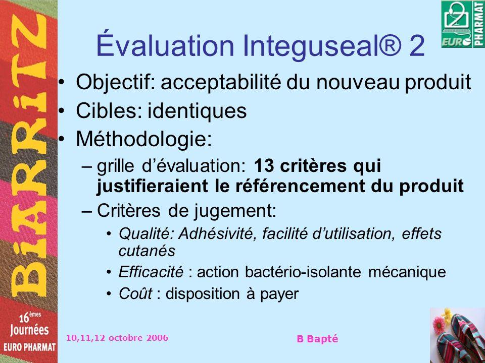 10,11,12 octobre 2006 B Bapté Évaluation Integuseal® 2 Objectif: acceptabilité du nouveau produit Cibles: identiques Méthodologie: –grille dévaluation