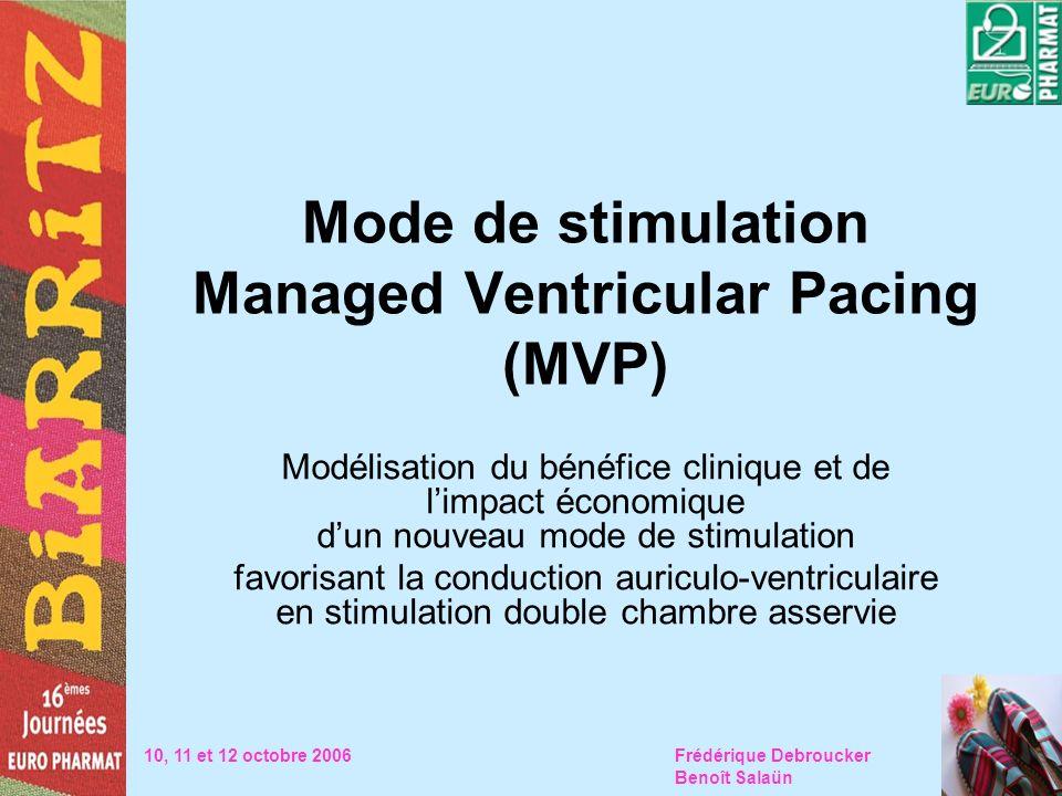 Taux de complications % Cum VP : –DDDR-MVP CumVP% = 8 * BETA(0,72 ;0,443) –DDDR ou DDDR-MVP avec BAV ultérieur : CumVP% = 100 * BETA(0,72 ;0,443) Fibrillation auriculaire (MOST) –AF (Cum%VP< 80%) = 0,001220*CumVP% + 0,0496 –AF (Cum%VP 80%) = -0,00288*CumVP% + 0,0340 Hospitalisations pour Insuffisance Cardiaque (MOST) –HF (Cum%VP< 40%) = 0,00108*CumVP%+0,0016 –HF (Cum%VP 40%) = 0,00017*CumVP%+0,0271 Mortalité tirée de létude CTOPP (Tang et al.