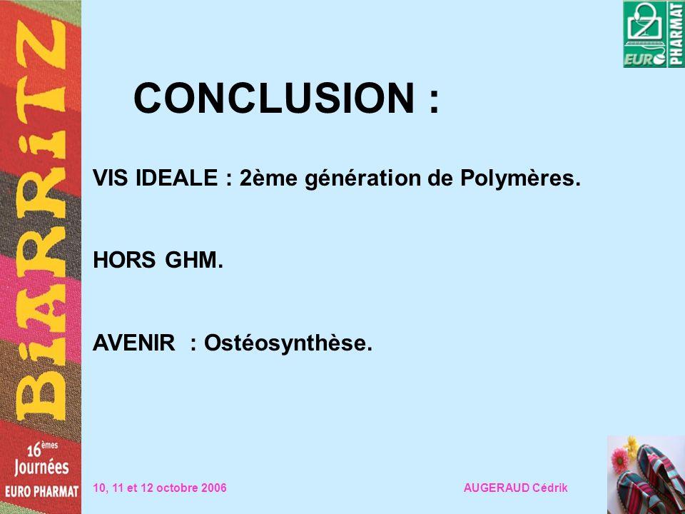 10, 11 et 12 octobre 2006 AUGERAUD Cédrik CONCLUSION : VIS IDEALE : 2ème génération de Polymères. HORS GHM. AVENIR : Ostéosynthèse.
