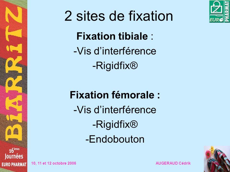 2 sites de fixation Fixation tibiale : -Vis dinterférence -Rigidfix® Fixation fémorale : -Vis dinterférence -Rigidfix® -Endobouton 10, 11 et 12 octobr