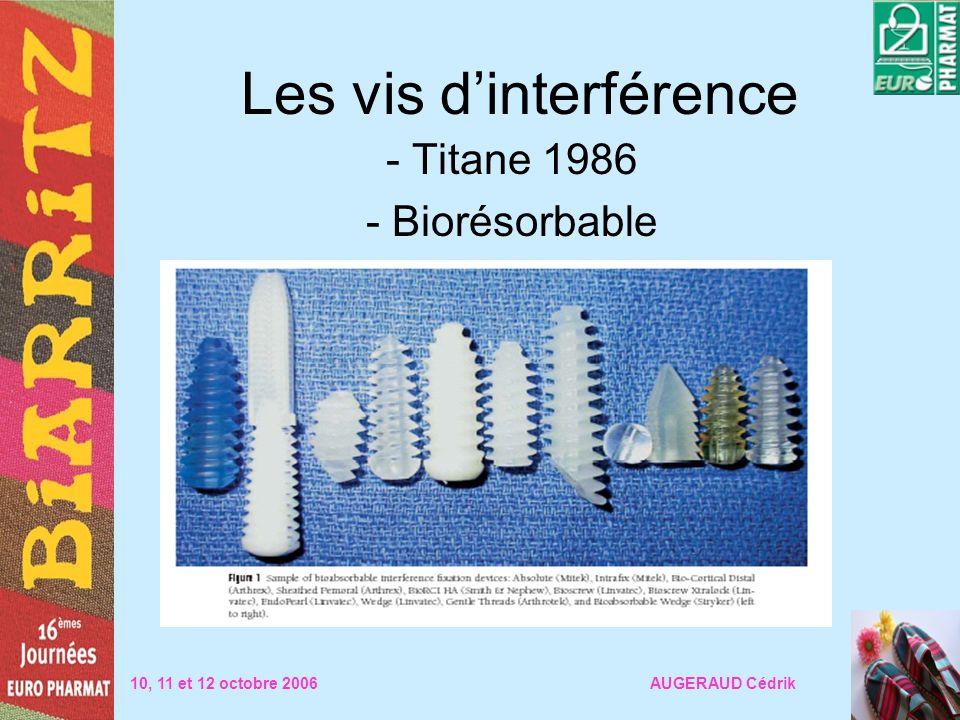 Les vis dinterférence biorésorbables Critères de choix : 10, 11 et 12 octobre 2006 AUGERAUD Cédrik