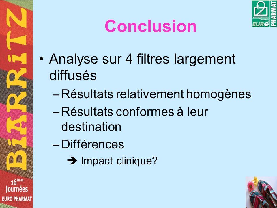 Conclusion Analyse sur 4 filtres largement diffusés –Résultats relativement homogènes –Résultats conformes à leur destination –Différences Impact clin