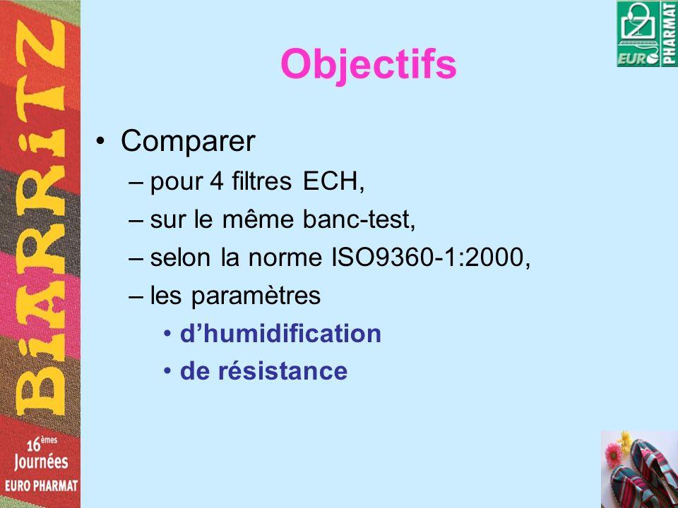Objectifs Comparer –pour 4 filtres ECH, –sur le même banc-test, –selon la norme ISO9360-1:2000, –les paramètres dhumidification de résistance