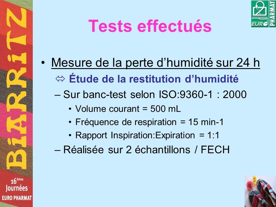 Tests effectués Mesure de la perte dhumidité sur 24 h Étude de la restitution dhumidité –Sur banc-test selon ISO:9360-1 : 2000 Volume courant = 500 mL