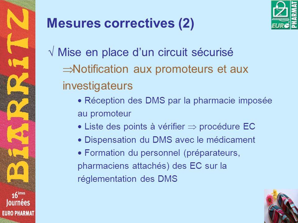 Mesures correctives (2) Mise en place dun circuit sécurisé Notification aux promoteurs et aux investigateurs Réception des DMS par la pharmacie imposé