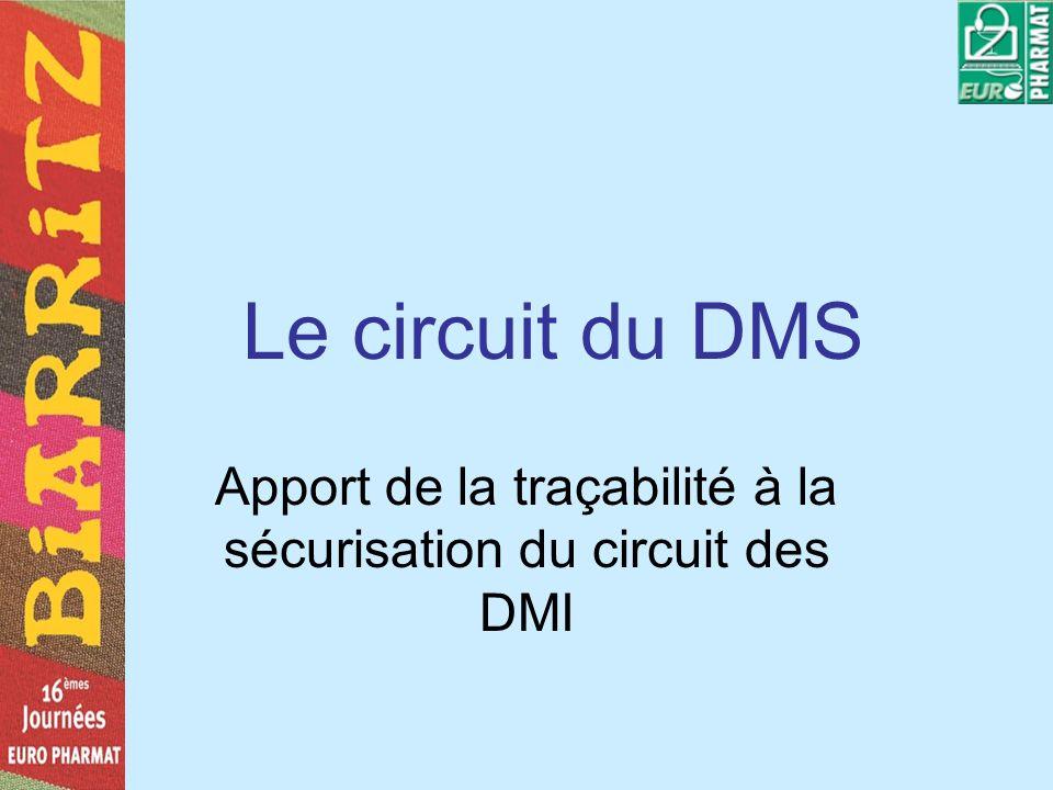 Le circuit du DMS Apport de la traçabilité à la sécurisation du circuit des DMI