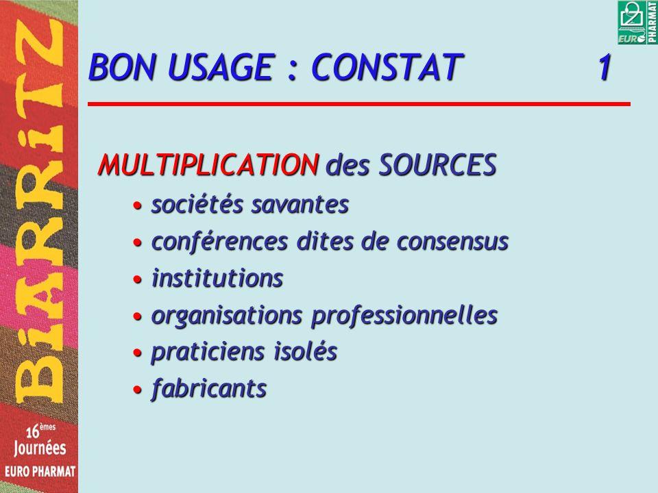 BON USAGE : CONSTAT 1 MULTIPLICATION des SOURCES sociétés savantessociétés savantes conférences dites de consensusconférences dites de consensus insti