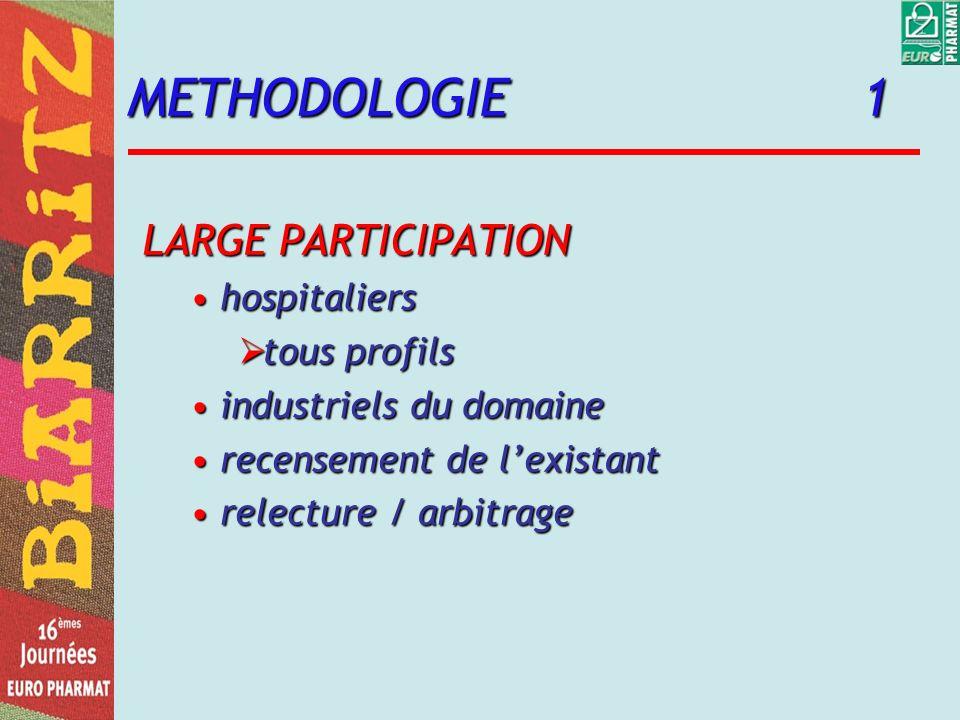 METHODOLOGIE 1 LARGE PARTICIPATION hospitaliershospitaliers tous profils tous profils industriels du domaineindustriels du domaine recensement de lexistantrecensement de lexistant relecture / arbitragerelecture / arbitrage