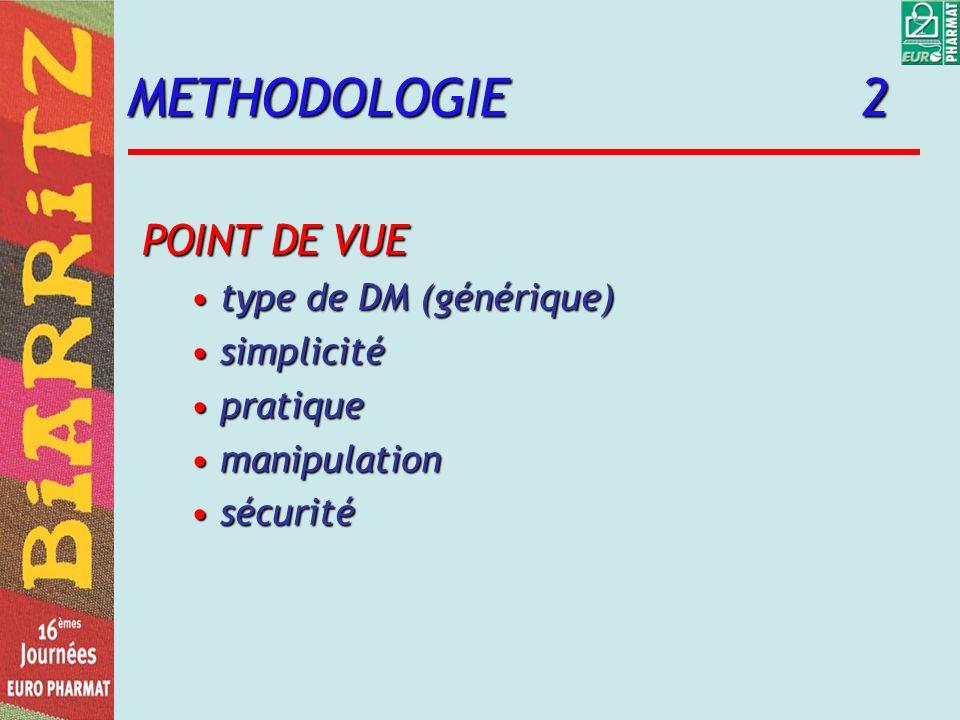 METHODOLOGIE 2 POINT DE VUE type de DM (générique)type de DM (générique) simplicitésimplicité pratiquepratique manipulationmanipulation sécuritésécuri